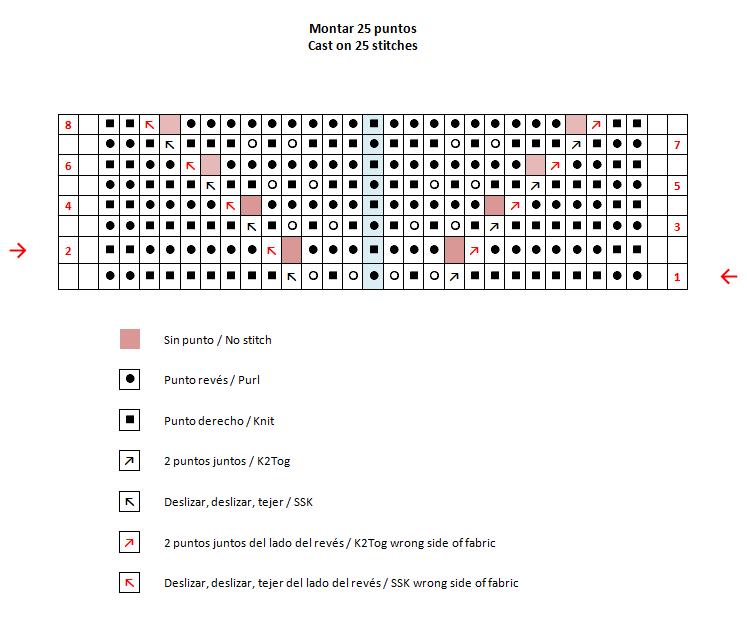 Punto OLEAJE (Nº 202)   TejidoCrochet-KnittingLovely